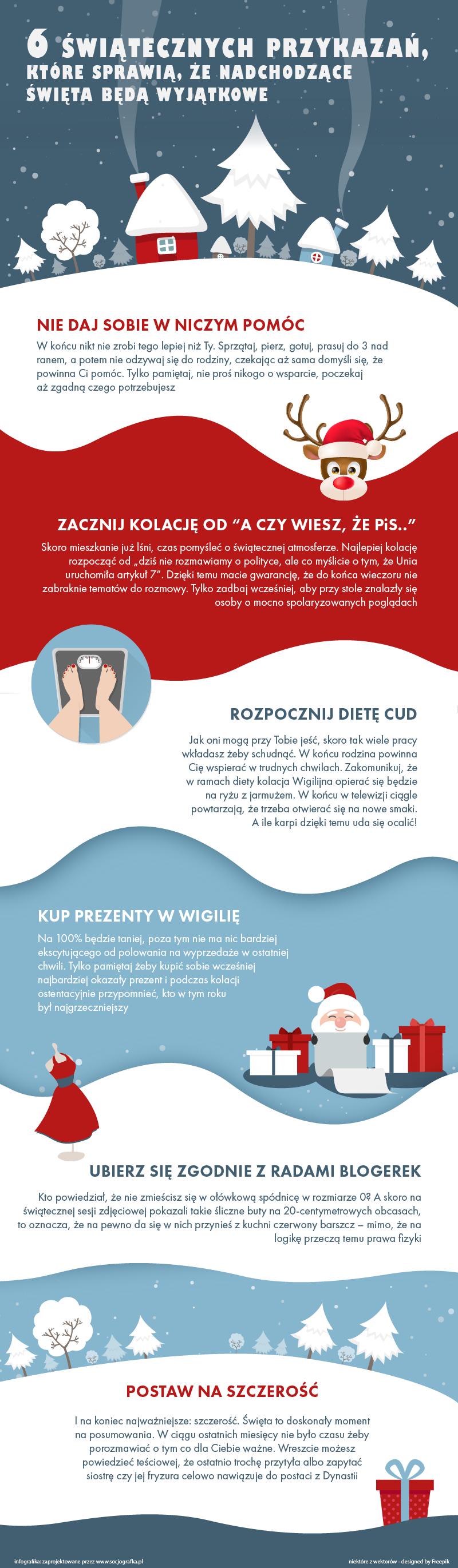 jak przygotować Święta - infografkika